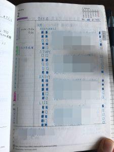 月間目標を手帳に転記