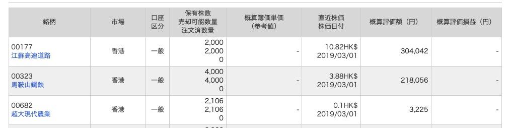 中国株の実績