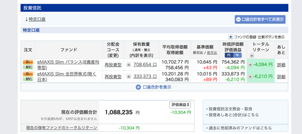 楽天証券 ファンド