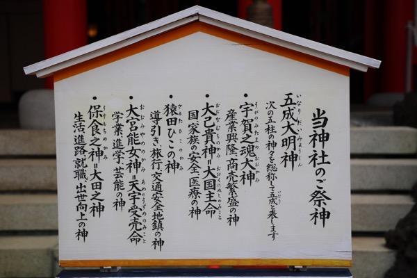 京濱伏見稲荷神社 御祭神