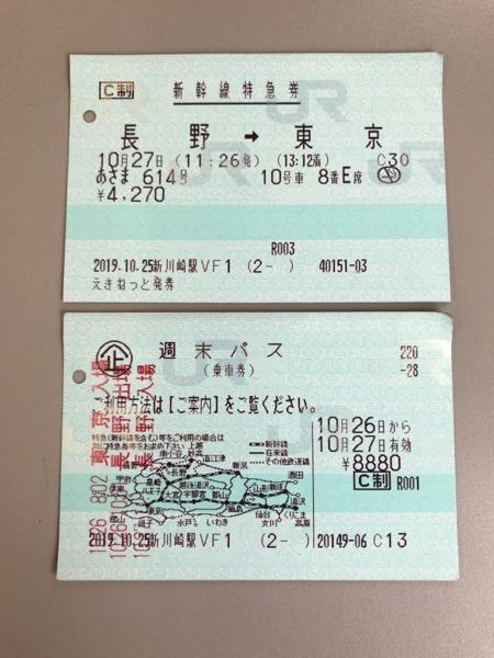 新幹線特急券と週末パス