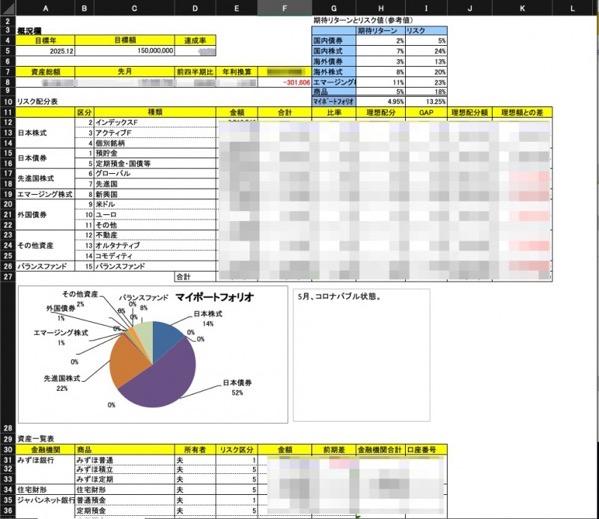 エクセル資産管理票