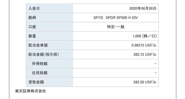 SPYD 2020年6月配当金