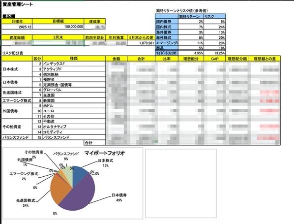エクセル資産チェック2020年7月度