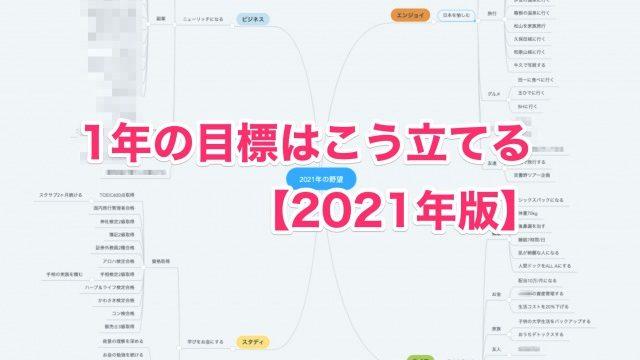 2021年の目標策定