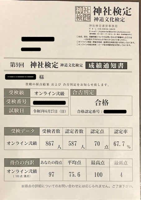 神社検定弐級 成績通知書